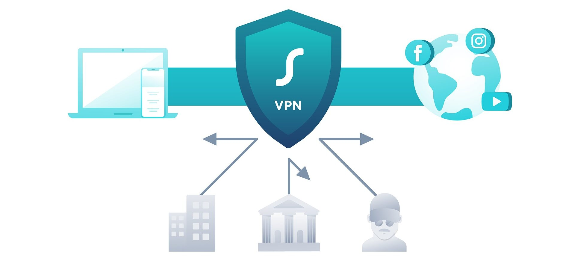 Secure, Private & Fast VPN by CritchCorp Computers Ltd